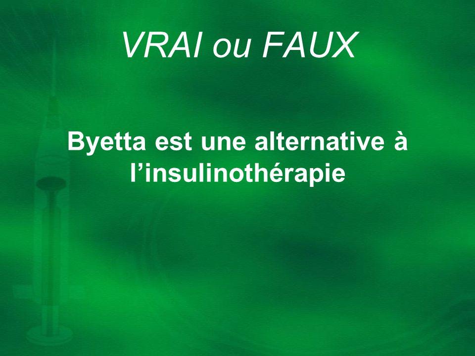 Byetta est une alternative à l'insulinothérapie