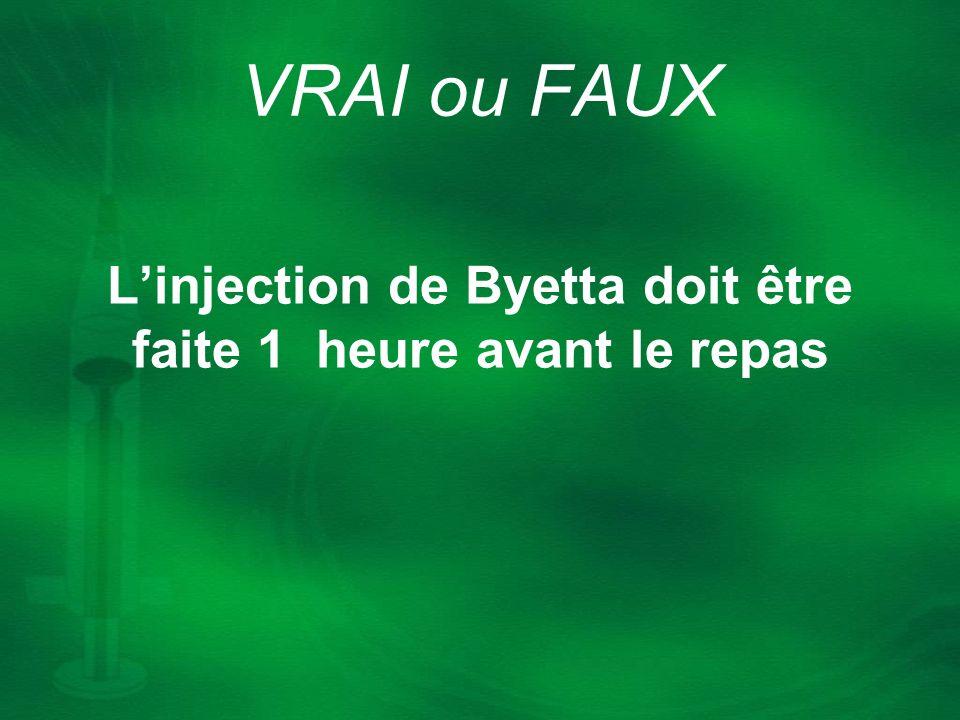 L'injection de Byetta doit être faite 1 heure avant le repas
