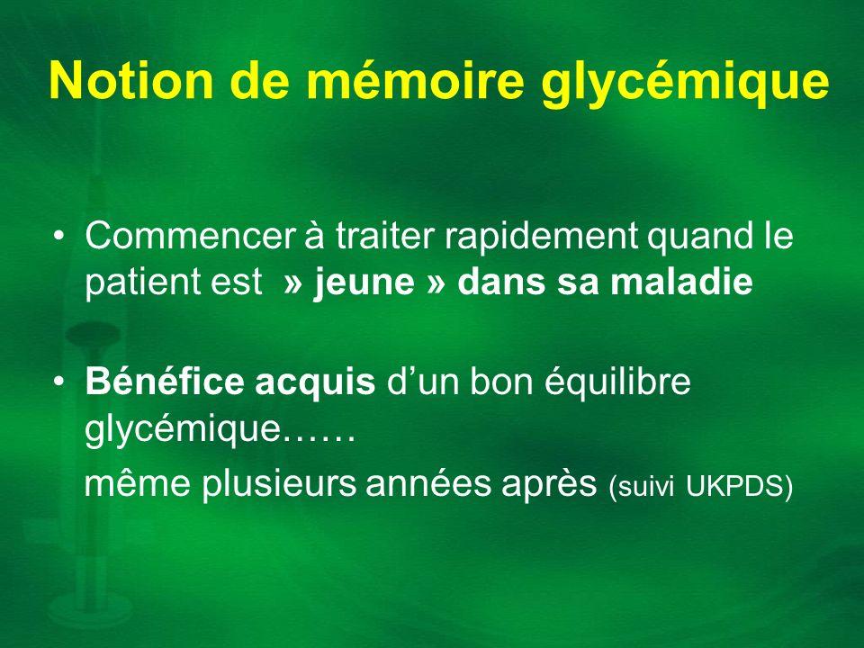 Notion de mémoire glycémique