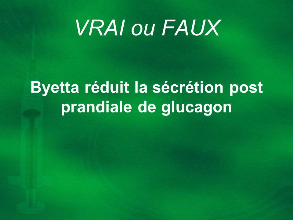 Byetta réduit la sécrétion post prandiale de glucagon