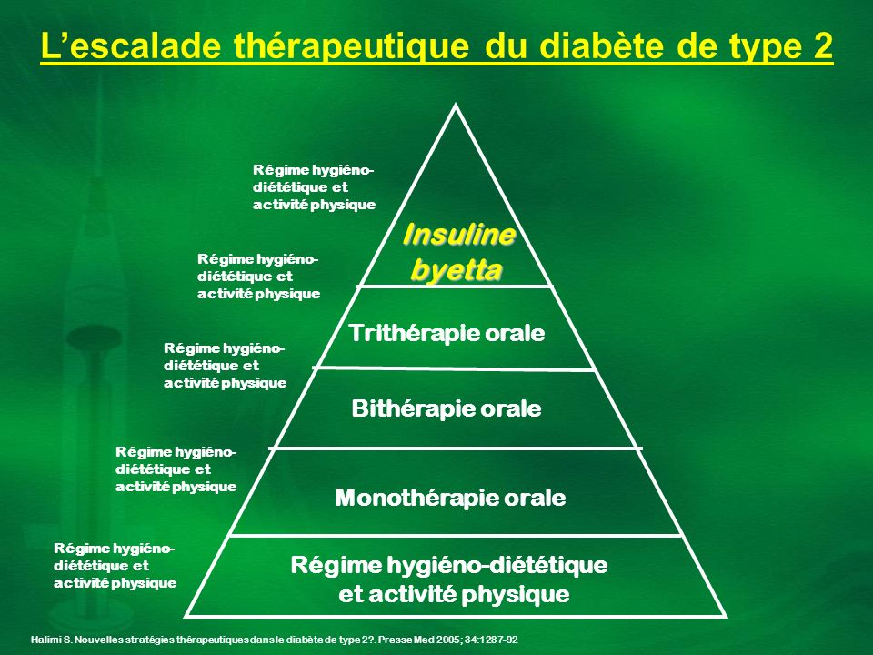 Régime hygiéno-diététique