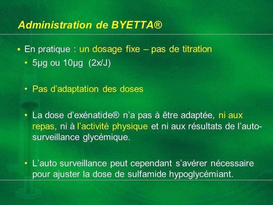 Administration de BYETTA®
