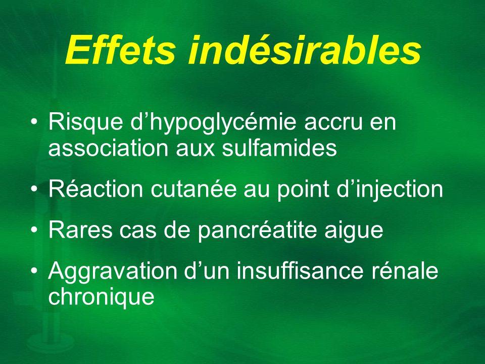 Effets indésirables Risque d'hypoglycémie accru en association aux sulfamides. Réaction cutanée au point d'injection.