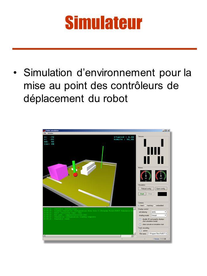Simulateur Simulation d'environnement pour la mise au point des contrôleurs de déplacement du robot