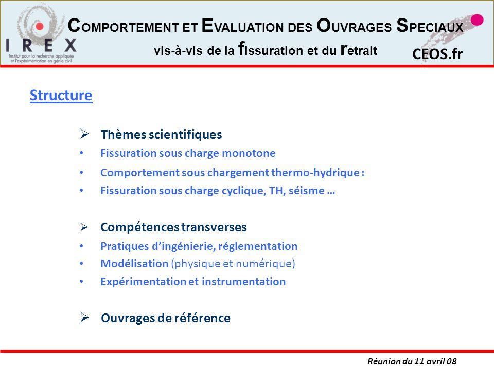 Structure Thèmes scientifiques Ouvrages de référence