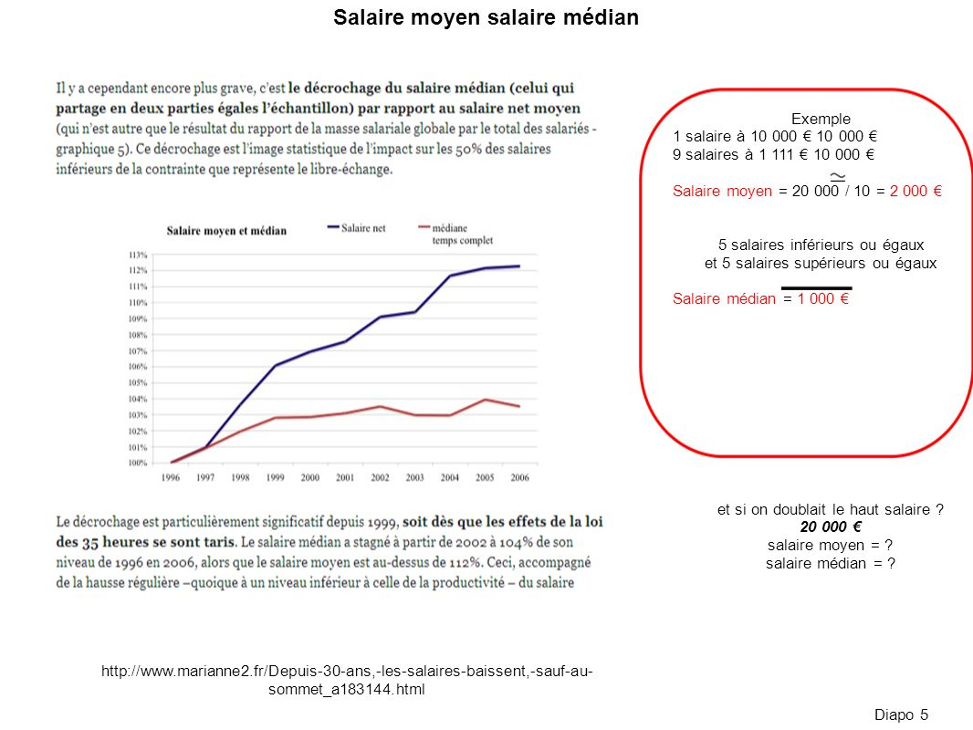 Salaire moyen salaire médian