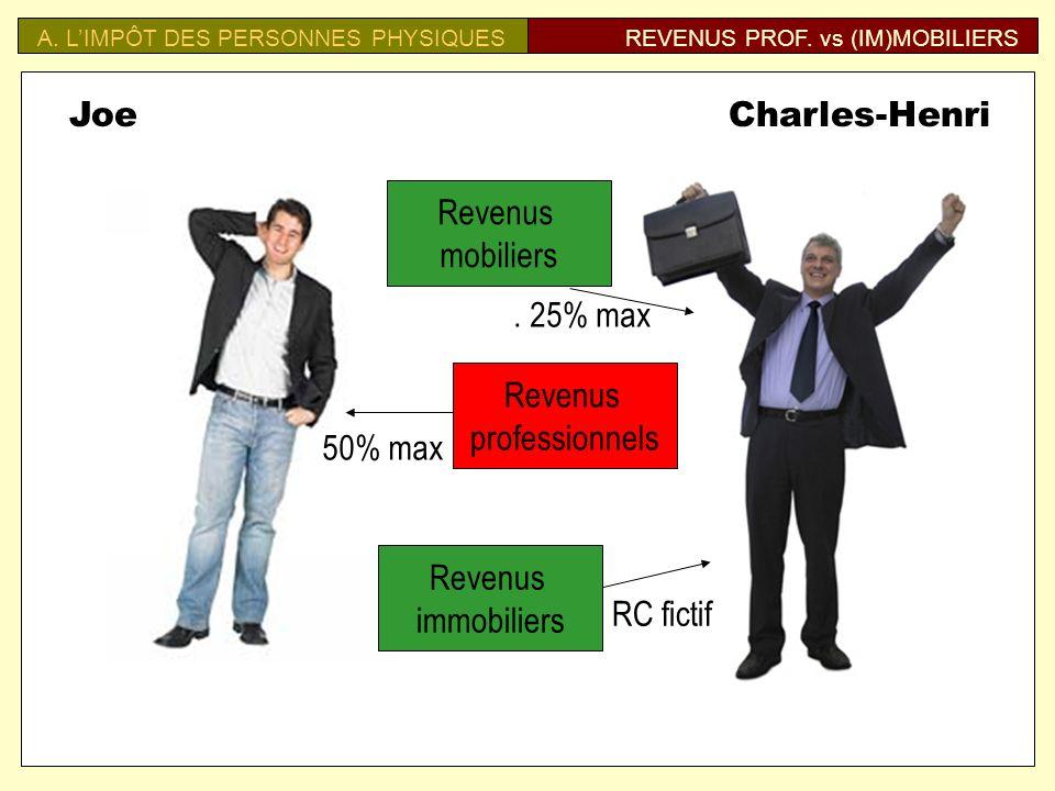 Charles-Henri Revenus mobiliers . 25% max Revenus professionnels