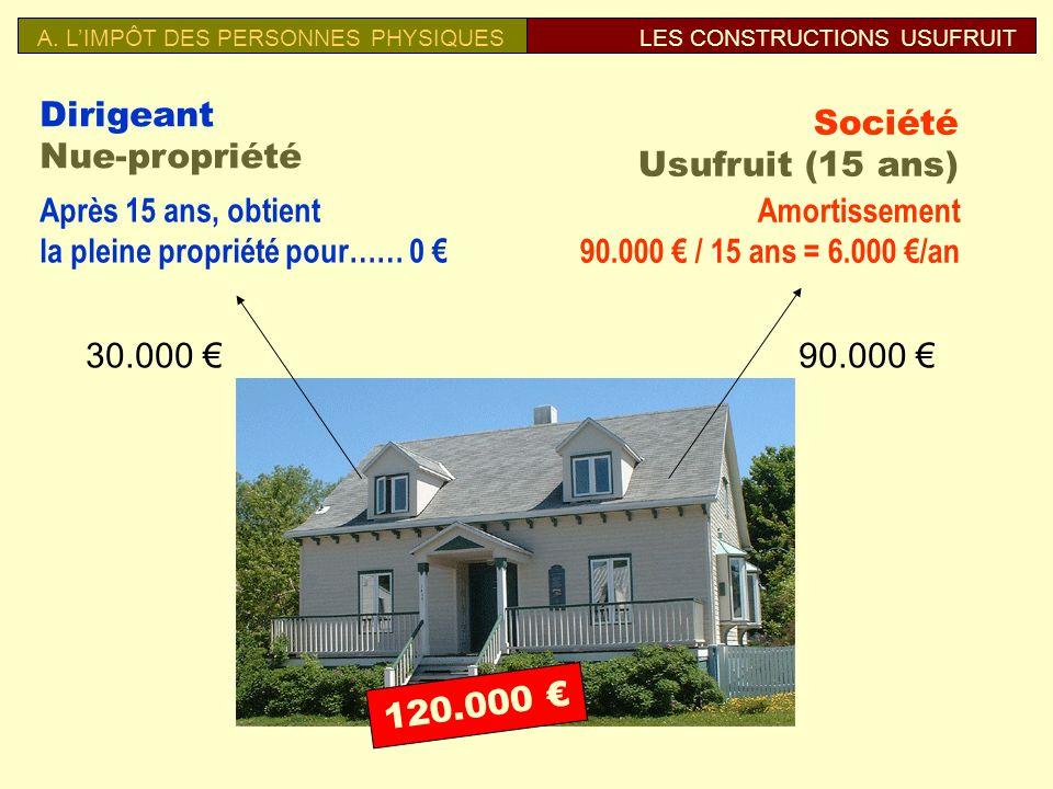 Dirigeant Nue-propriété Société Usufruit (15 ans) 30.000 € 90.000 €