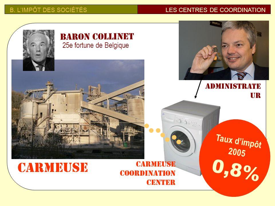 0,8% Carmeuse Baron Collinet Taux d'impôt 2005 25e fortune de Belgique