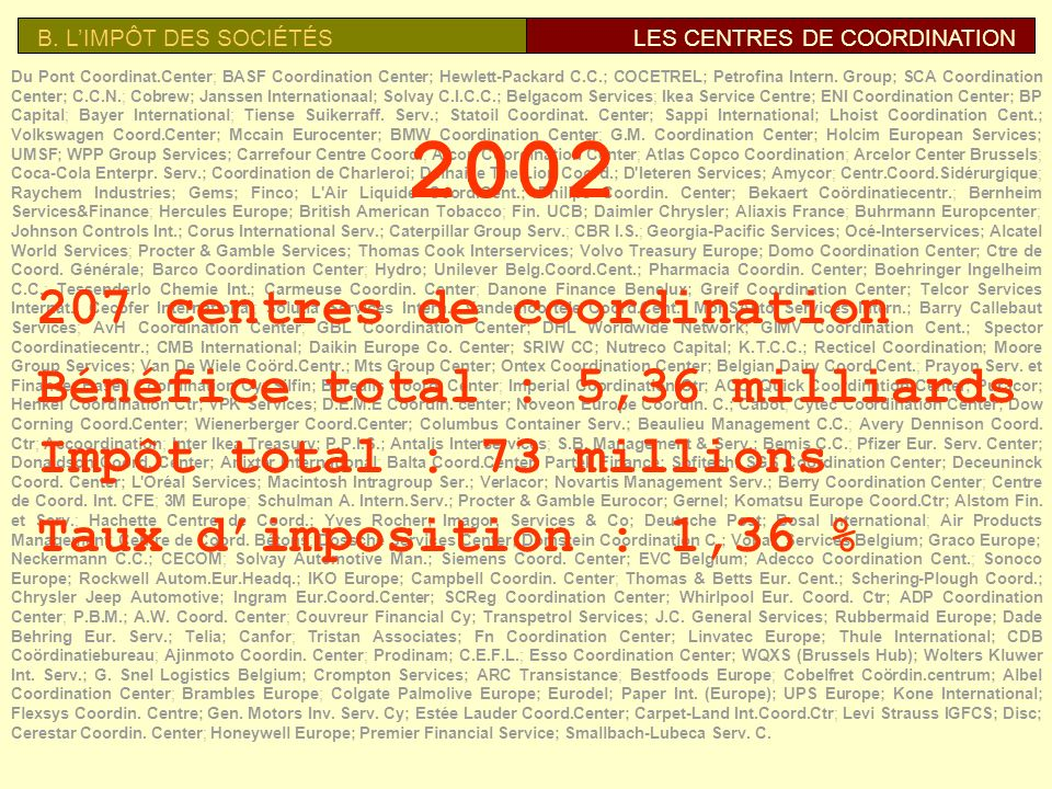 2002 207 centres de coordination Bénéfice total : 5,36 milliards