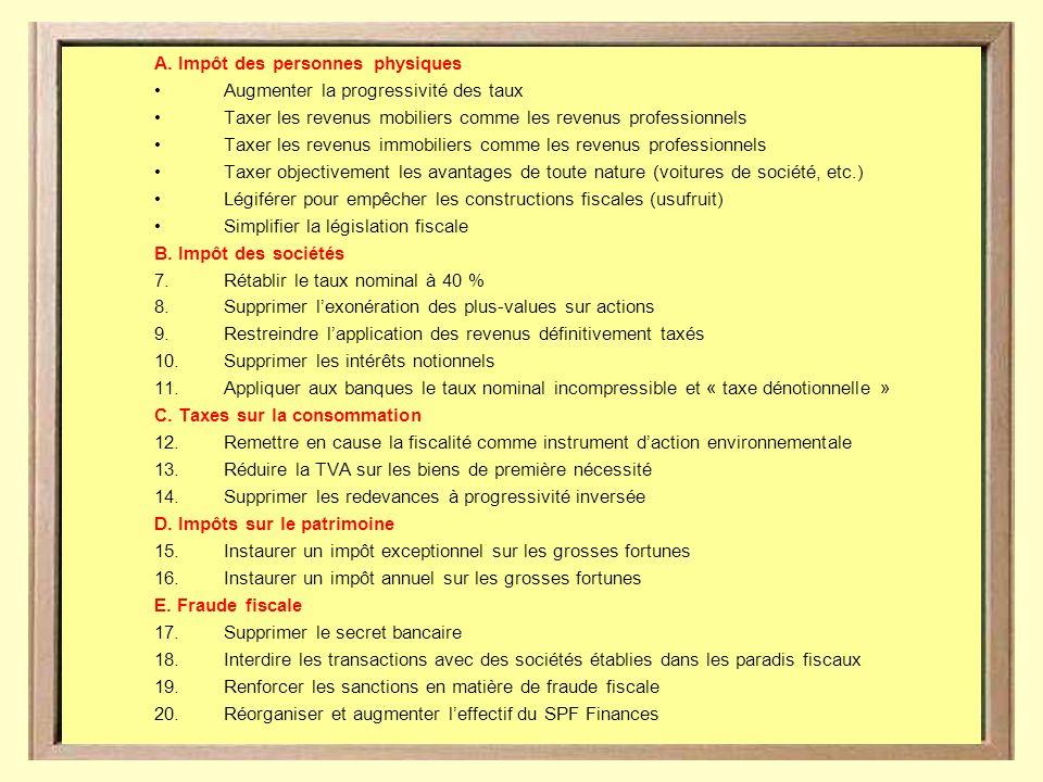 A. Impôt des personnes physiques