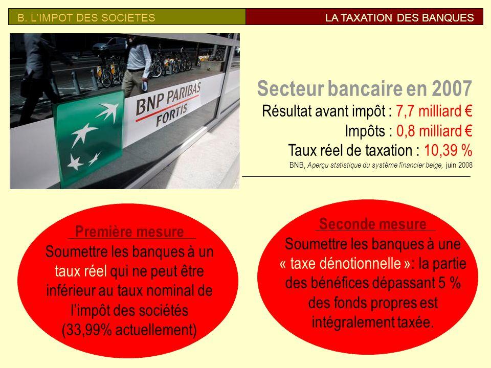 Secteur bancaire en 2007 Résultat avant impôt : 7,7 milliard €