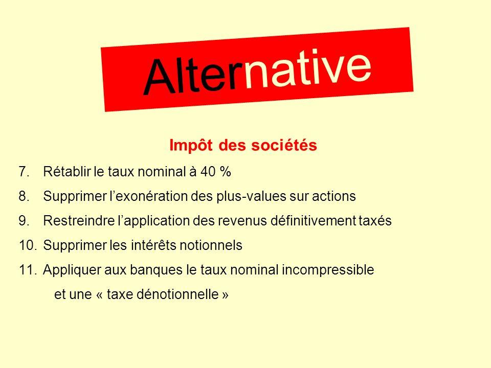 Alternative Impôt des sociétés Rétablir le taux nominal à 40 %
