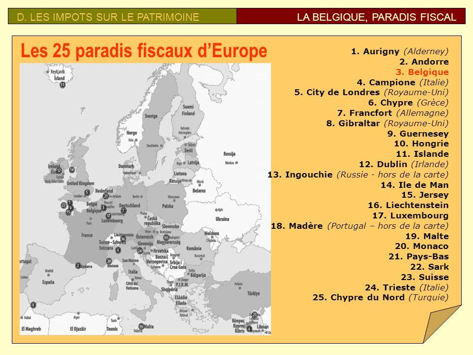 Les 25 paradis fiscaux d'Europe