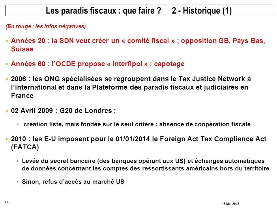 Les paradis fiscaux : que faire 2 - Historique (1)