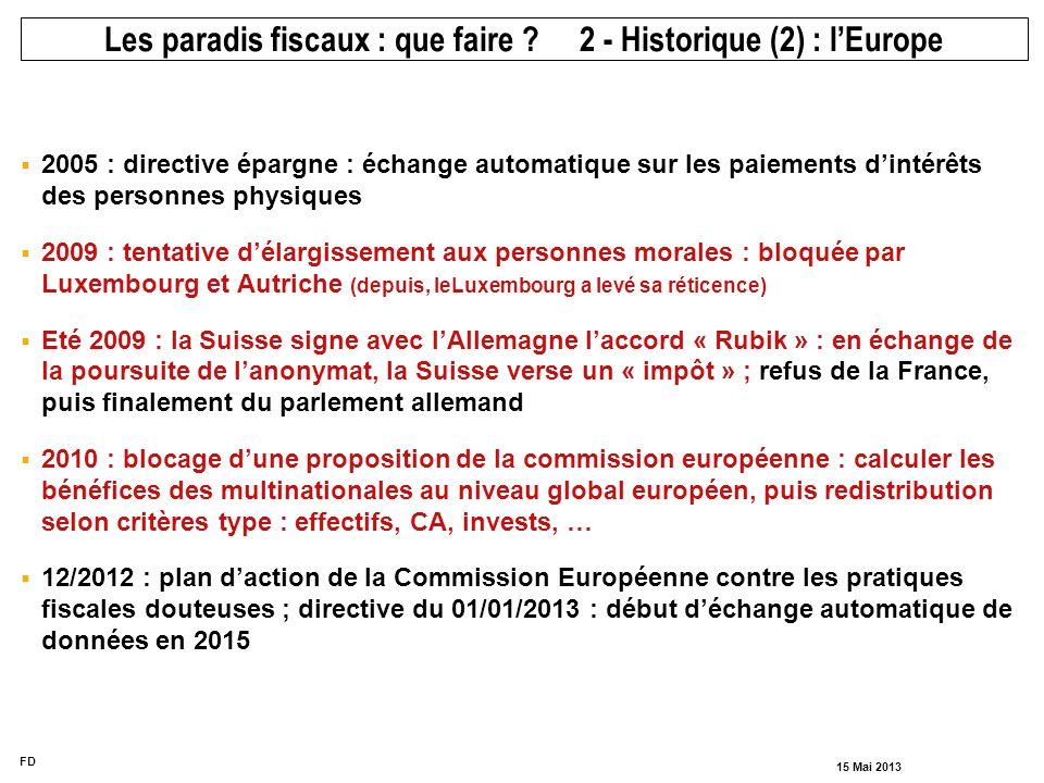 Les paradis fiscaux : que faire 2 - Historique (2) : l'Europe