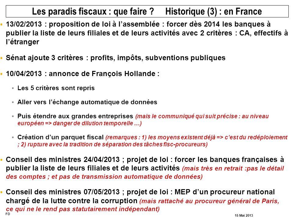 Les paradis fiscaux : que faire Historique (3) : en France