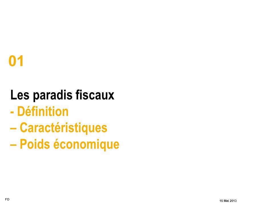01 Les paradis fiscaux - Définition – Caractéristiques