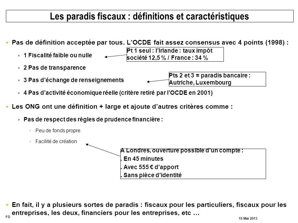 Les paradis fiscaux : définitions et caractéristiques