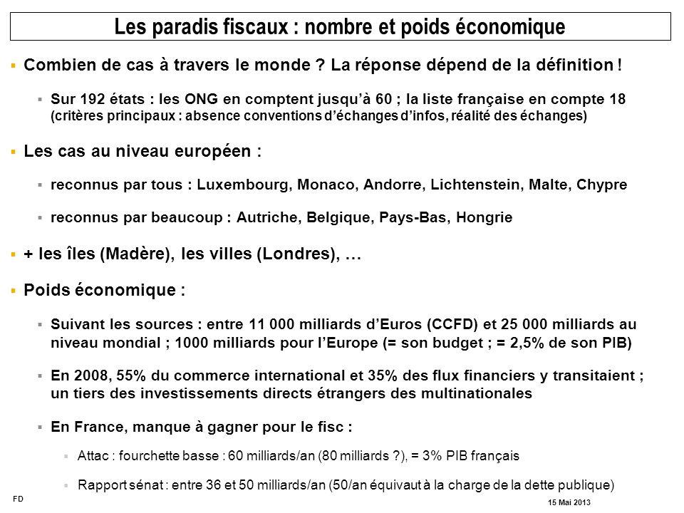 Les paradis fiscaux : nombre et poids économique