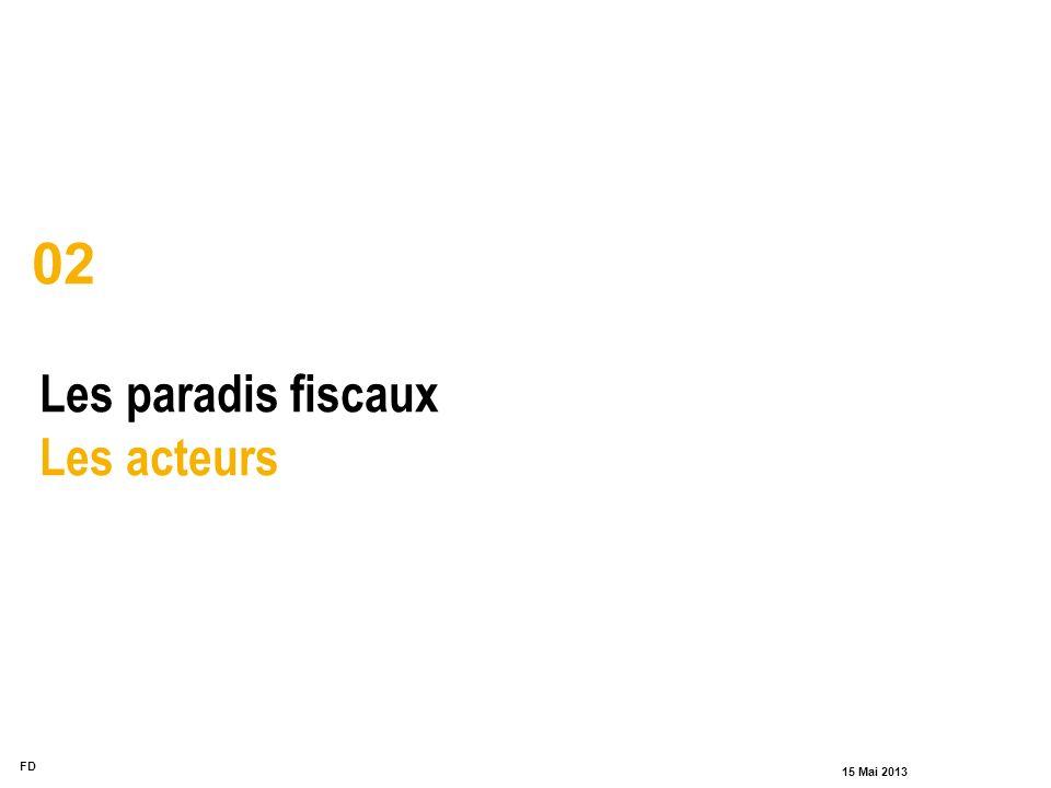 02 Les paradis fiscaux Les acteurs