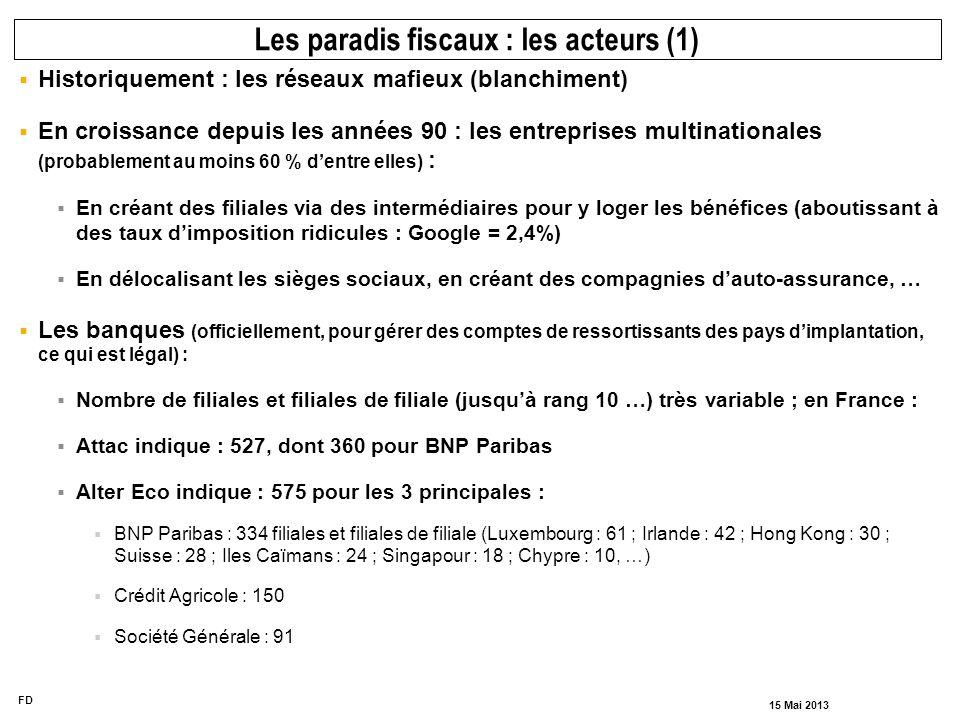 Les paradis fiscaux : les acteurs (1)