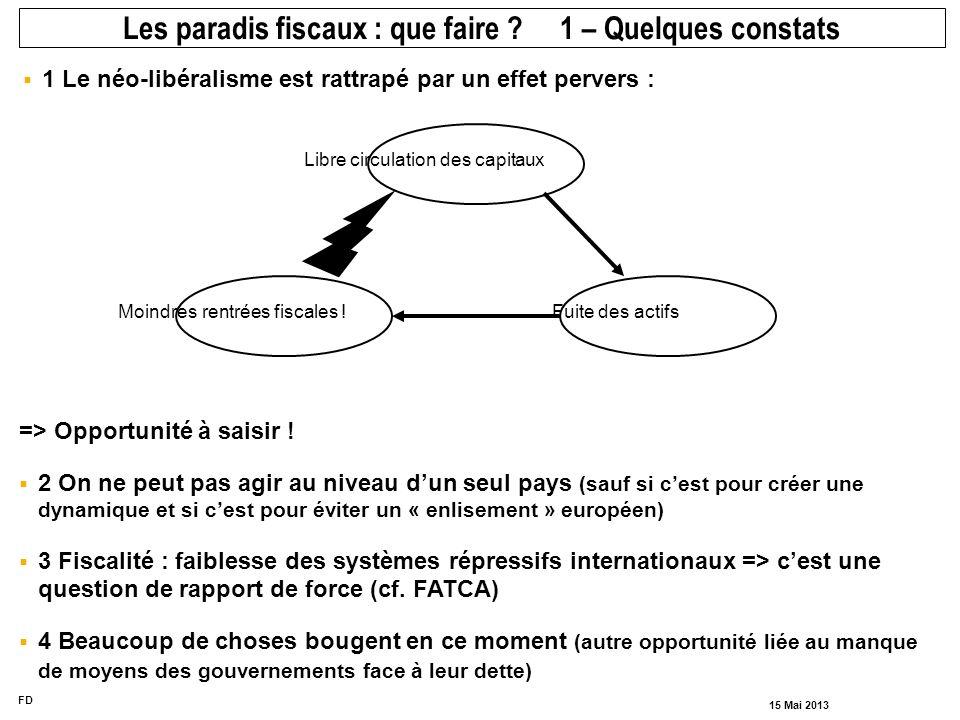 Les paradis fiscaux : que faire 1 – Quelques constats