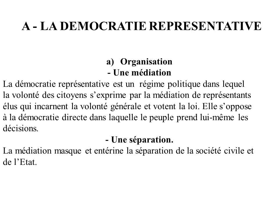 A - LA DEMOCRATIE REPRESENTATIVE