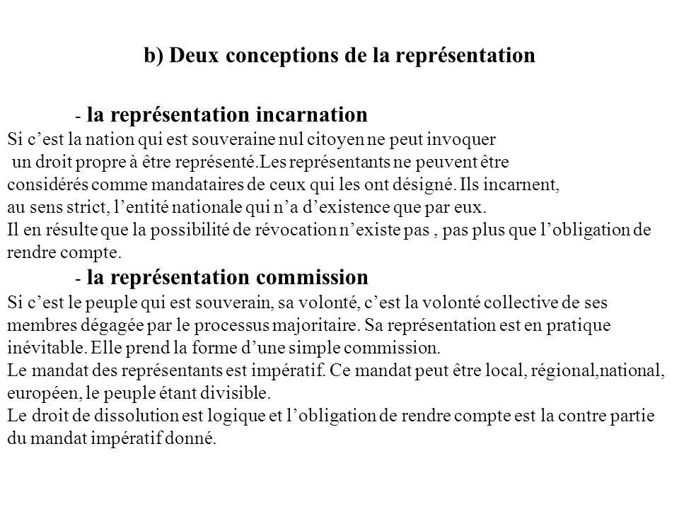 b) Deux conceptions de la représentation