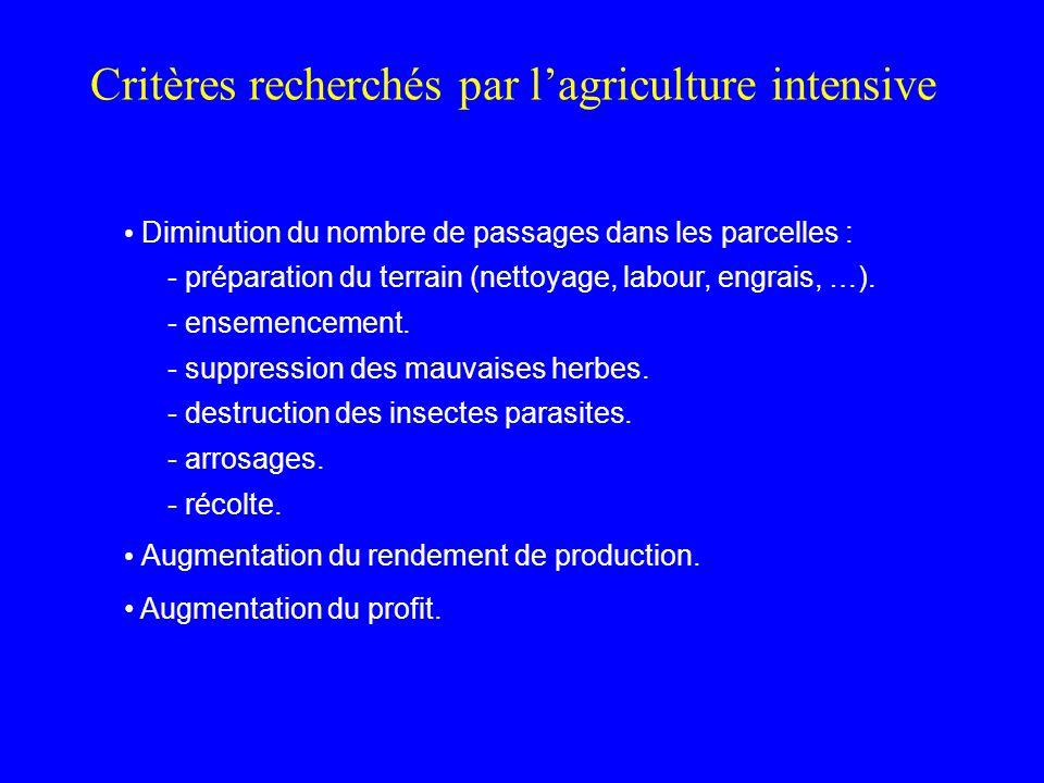 Critères recherchés par l'agriculture intensive