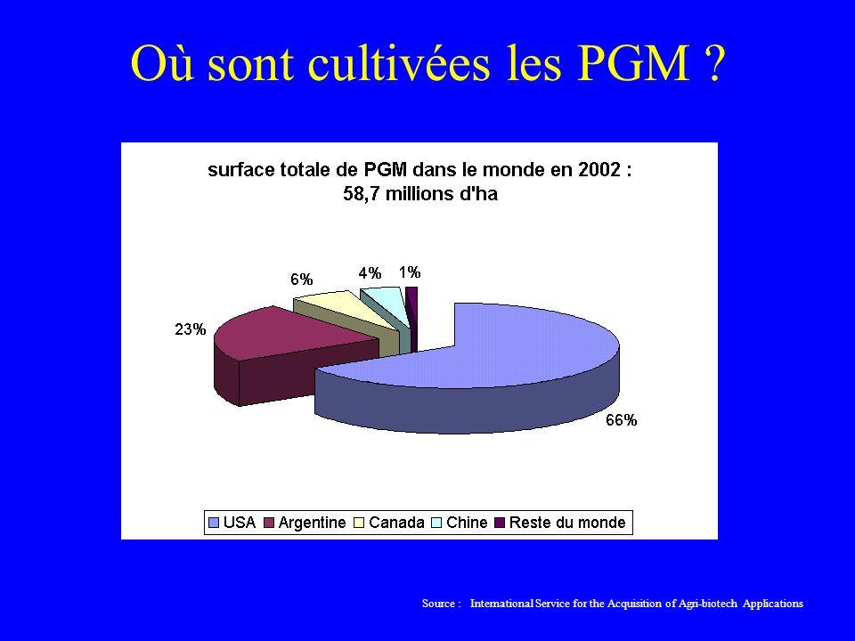 Où sont cultivées les PGM