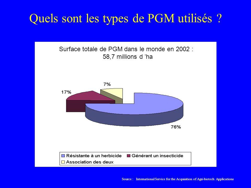 Quels sont les types de PGM utilisés