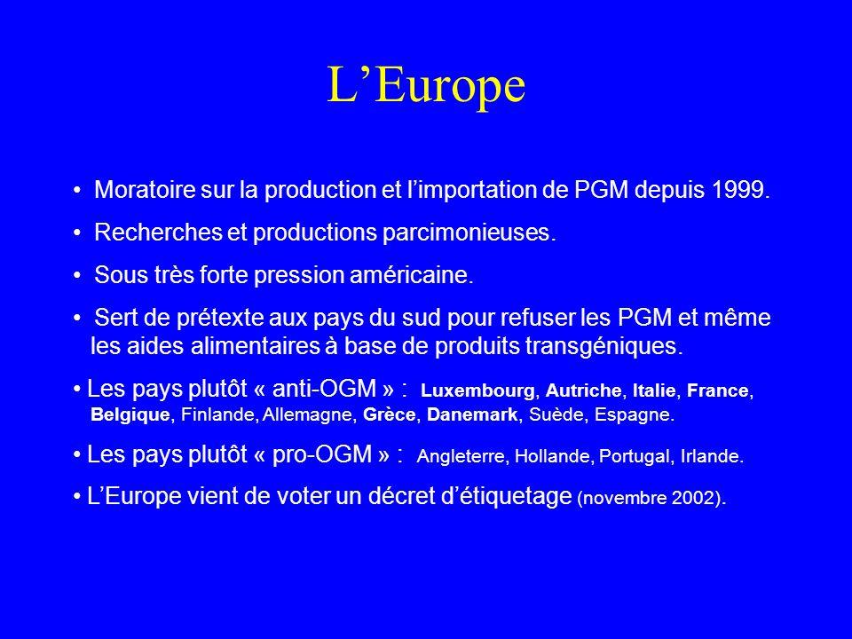 L'Europe Moratoire sur la production et l'importation de PGM depuis 1999. Recherches et productions parcimonieuses.
