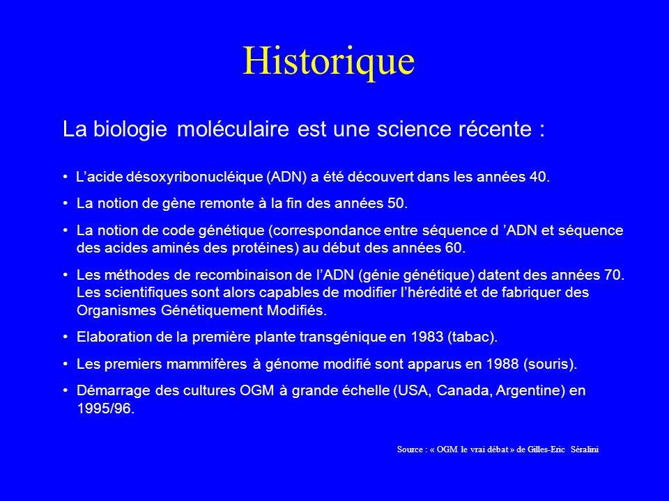 Historique La biologie moléculaire est une science récente :