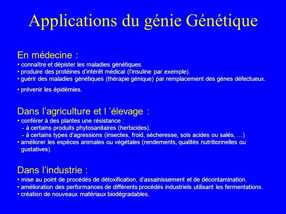 Applications du génie Génétique
