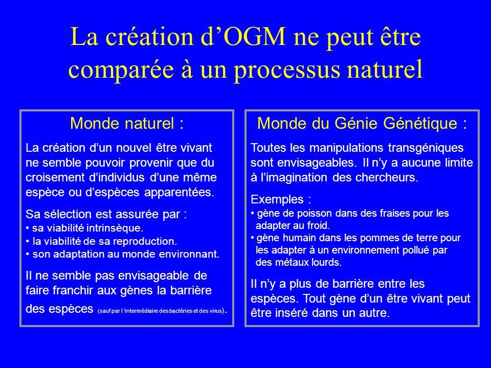 La création d'OGM ne peut être comparée à un processus naturel