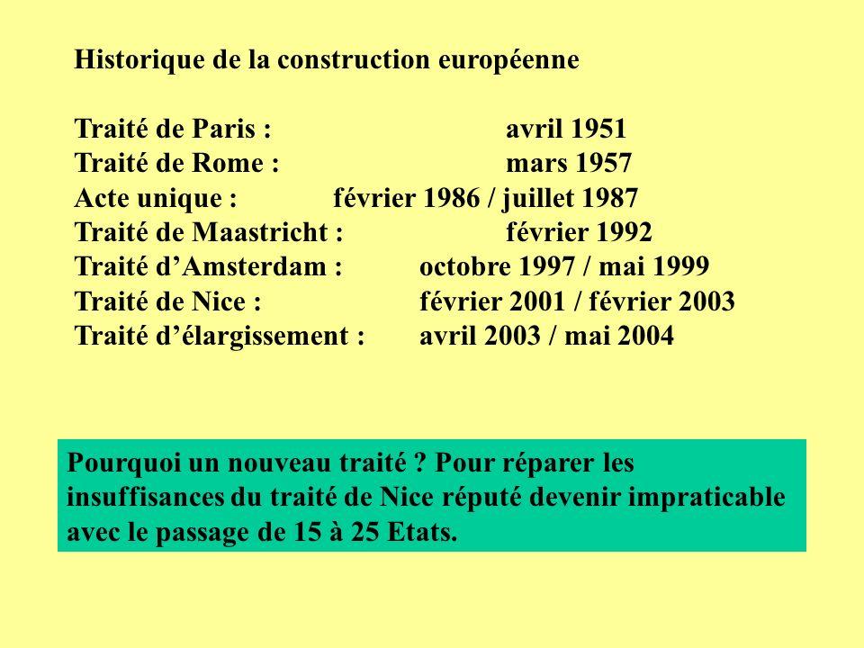 Historique de la construction européenne