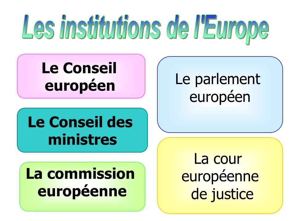 Les institutions de l Europe