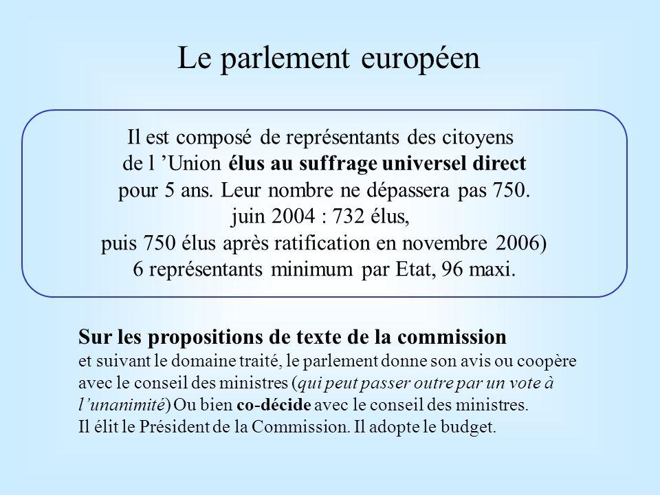 Le parlement européen Il est composé de représentants des citoyens