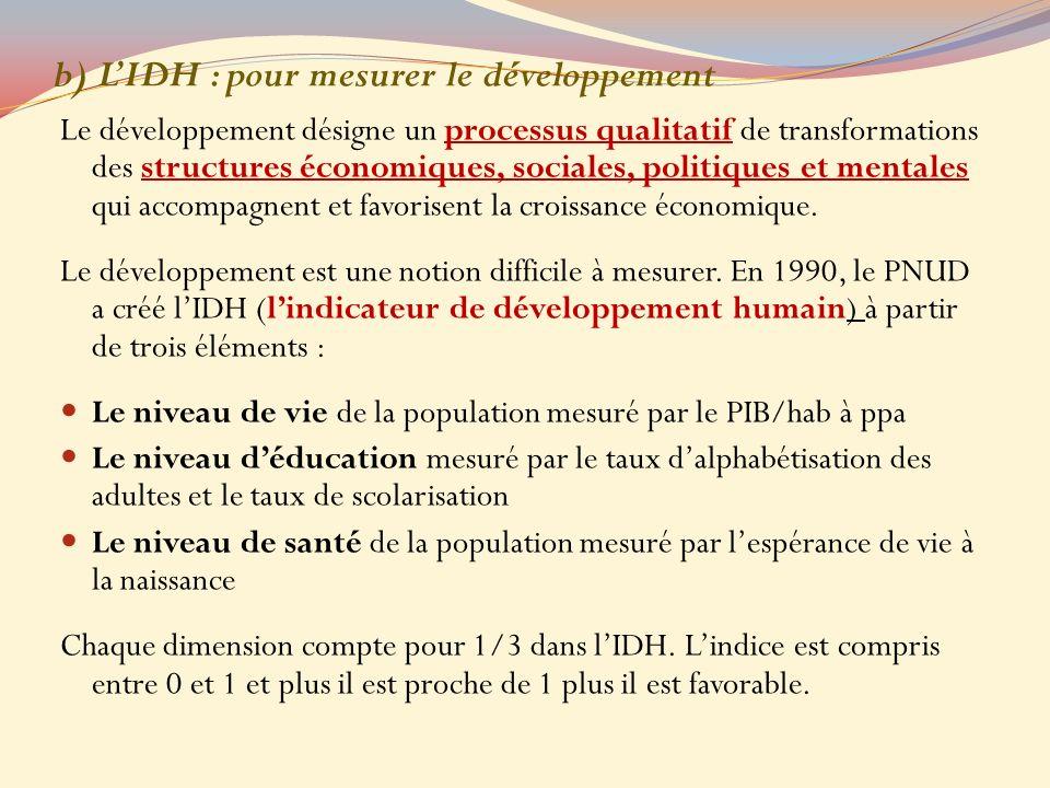 b) L'IDH : pour mesurer le développement