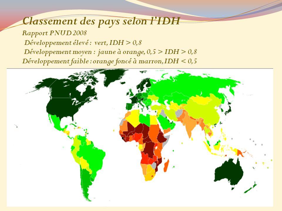 Classement des pays selon l'IDH Rapport PNUD 2008 Développement élevé : vert, IDH > 0,8 Développement moyen : jaune à orange, 0,5 > IDH > 0,8 Développement faible : orange foncé à marron, IDH < 0,5