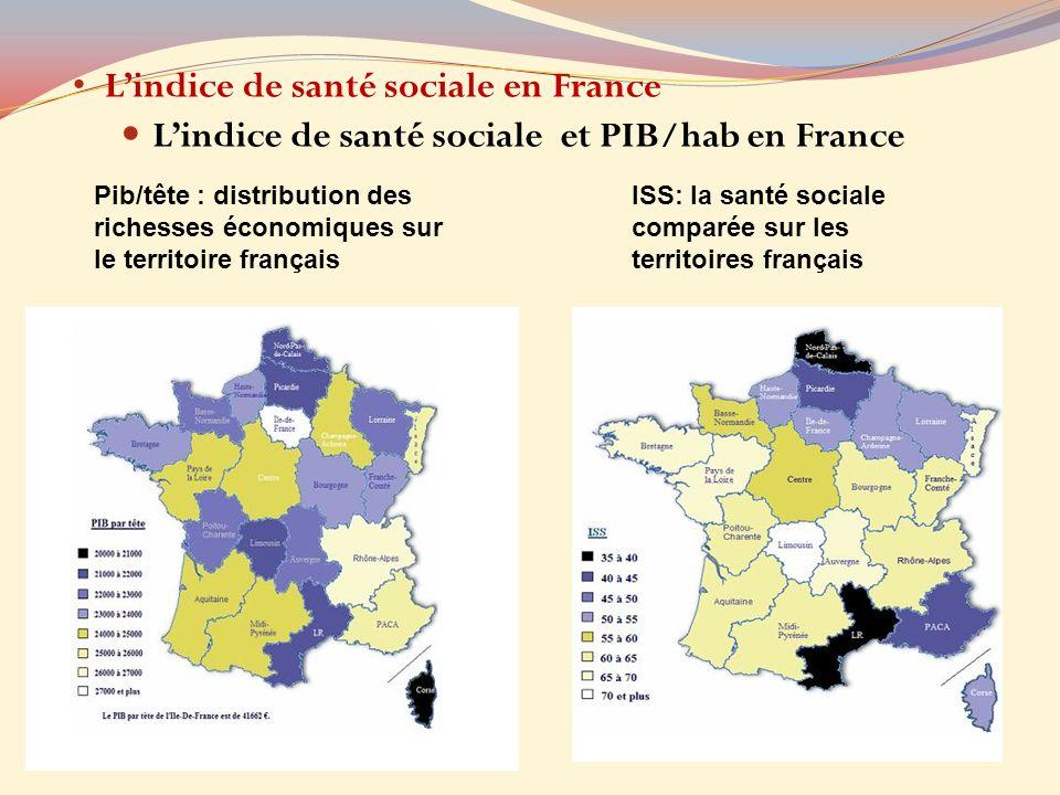 L'indice de santé sociale et PIB/hab en France
