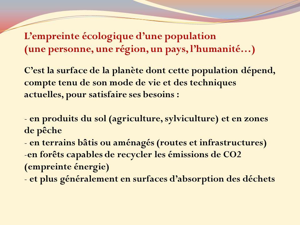 L'empreinte écologique d'une population