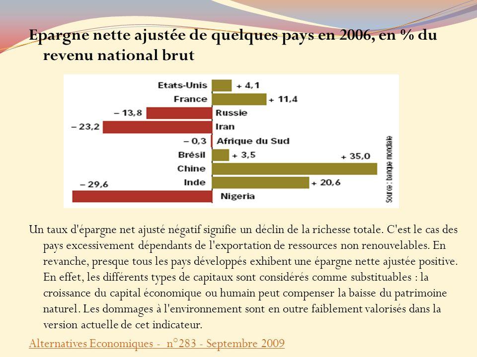 Epargne nette ajustée de quelques pays en 2006, en % du revenu national brut