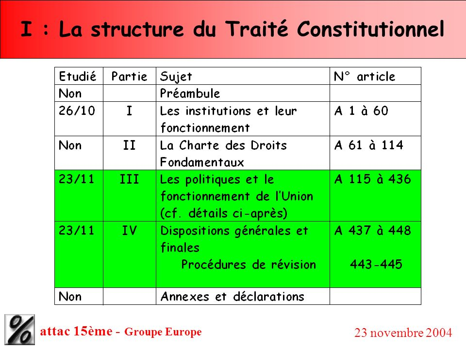 I : La structure du Traité Constitutionnel