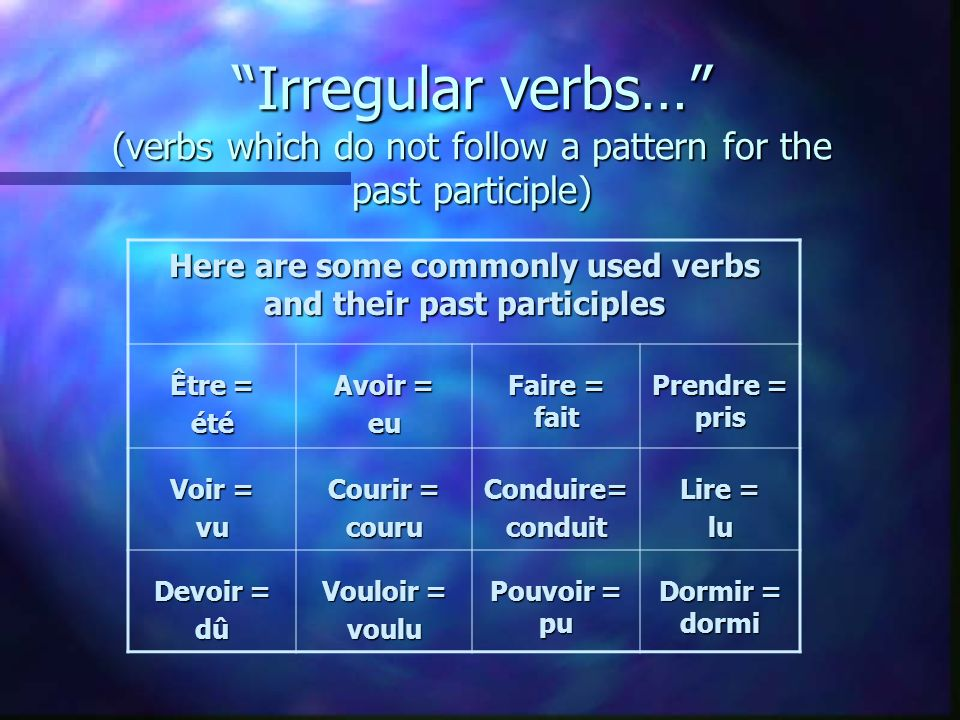 Here are some commonly used verbs and their past participles