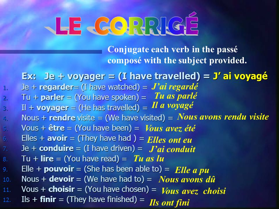 LE CORRIGÉ Conjugate each verb in the passé composé with the subject provided. Ex: Je + voyager = (I have travelled) = J' ai voyagé.