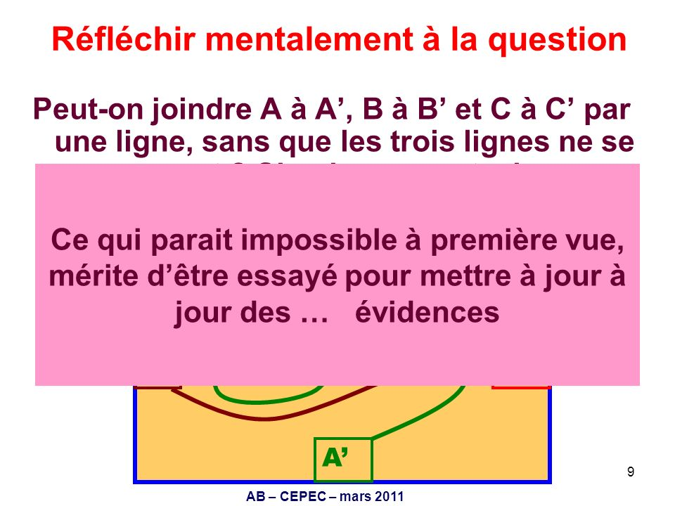 Réfléchir mentalement à la question