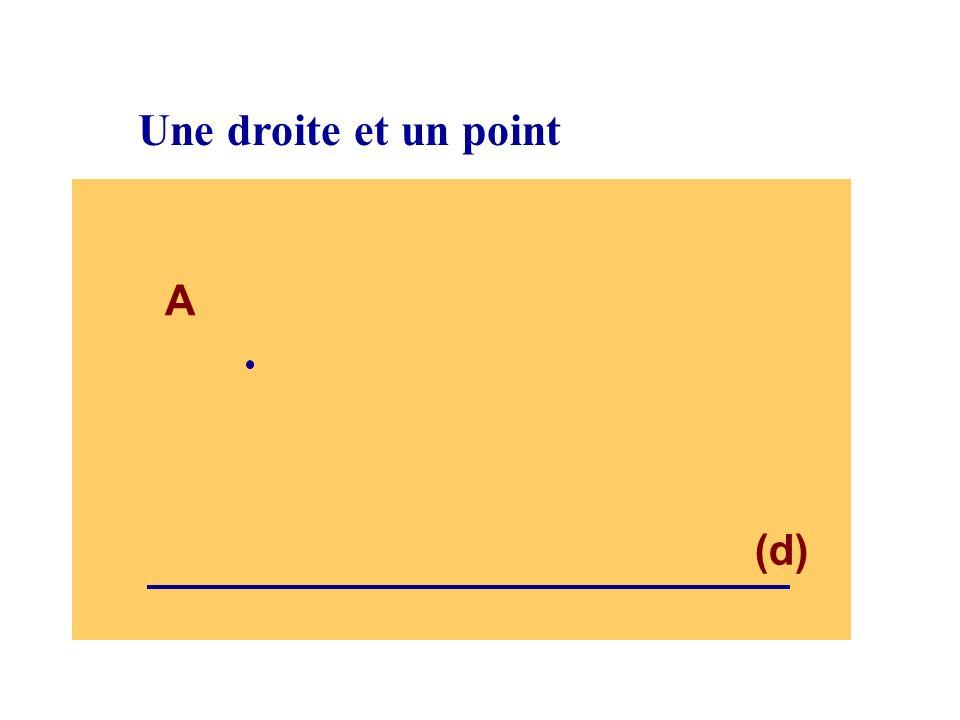 Une droite et un point A (d)