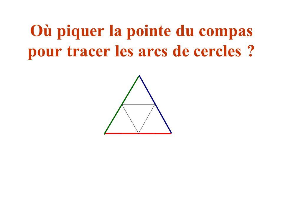 Où piquer la pointe du compas pour tracer les arcs de cercles